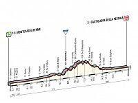 6°tappa Giro d'Italia 2015 a Pomarance !!!!
